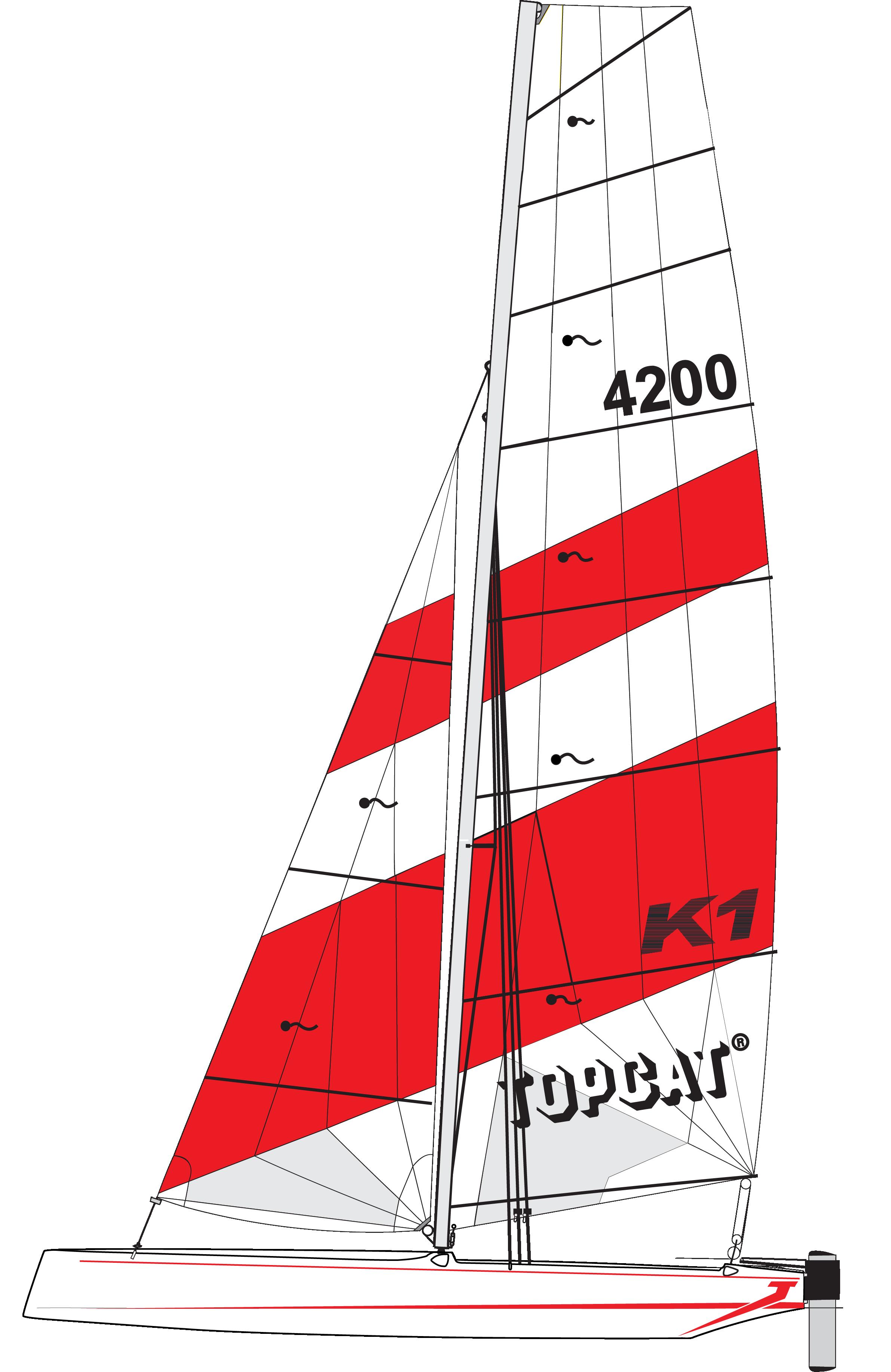 K1 StreamCut