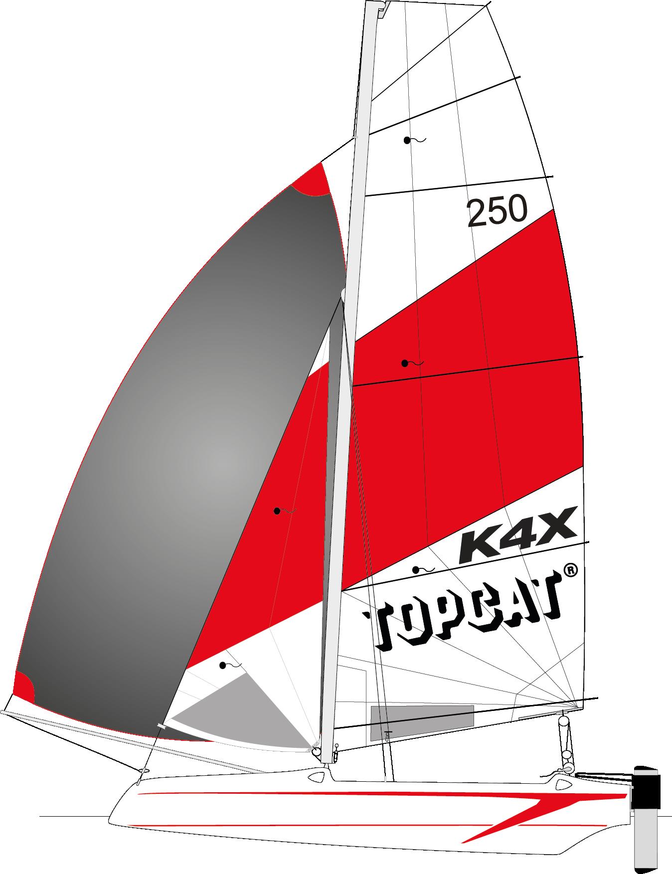 K4X StreamCut